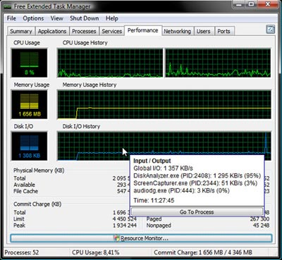 Windows 7 Task Manager processes performance tab - how to check hard drive bottleneck windows server