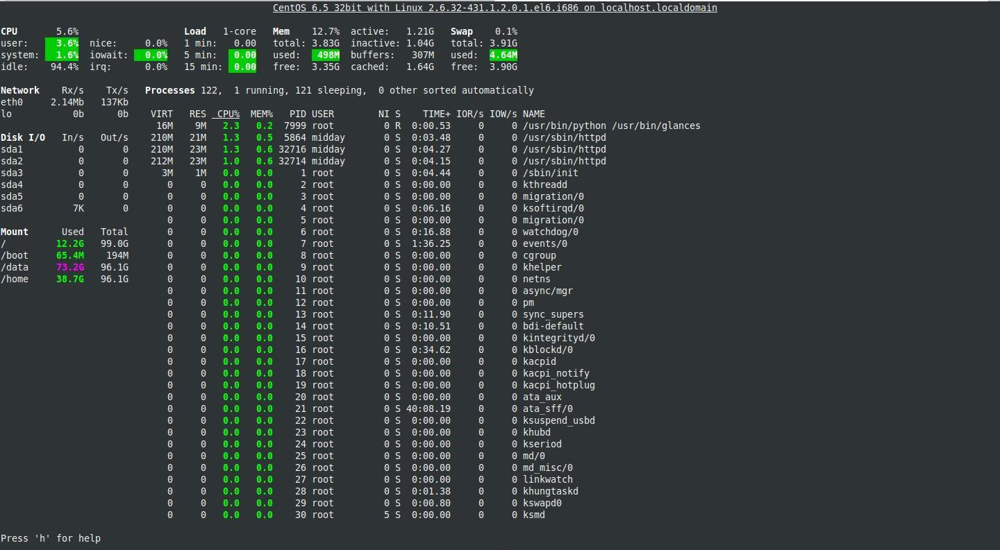 Glances-console-server-stateScreenhot-on-CentOS-Linux-monitoring-in-ncurses-Linux-BSD