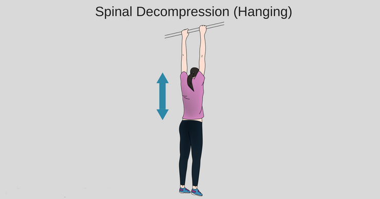 Hanging-a-lever-helps-Spine-decompression-relieves-symptoms-of-herniated-disc