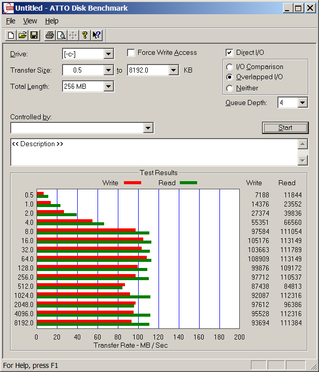 atto-windows-hard-disk-benchmark-freeware-tool-screenshot-check-hard-disk-speed-windows