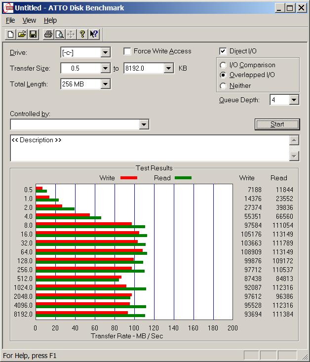 atto-windows-hard-disk-benchmark-freeware-tool-screenshot-check-hard-disk-speed-windows