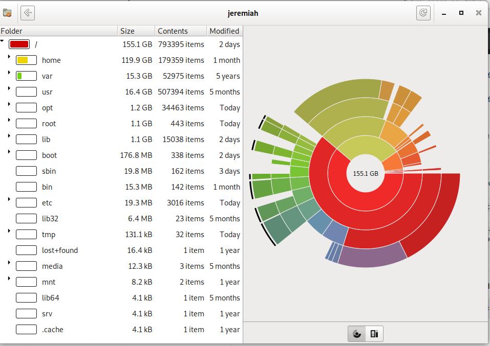 baobab-entry-screen-debian-gnu-linux-directories-taking-most-space-pie-screenshot