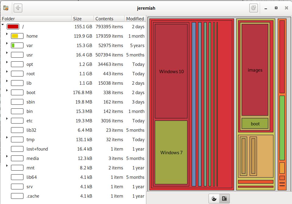 baobab-entry-screen-debian-gnu-linux-disk-space-by-size-visualized-screenshot