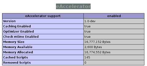 Install eacceleartor php load up info debian squeeze linux shot