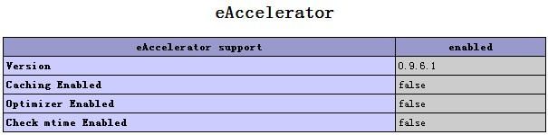 eaccelerator_caching_enabled_false-phpinfo-screenshot-apache-debian-linux.