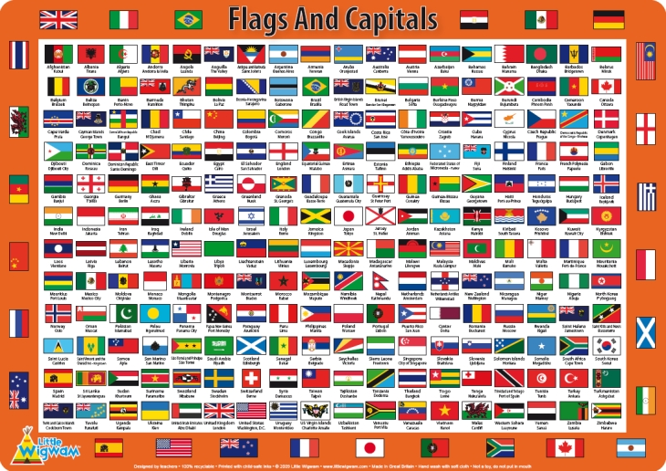Picture with all the COuntries in the World listed All the countries Infographic / Infogram