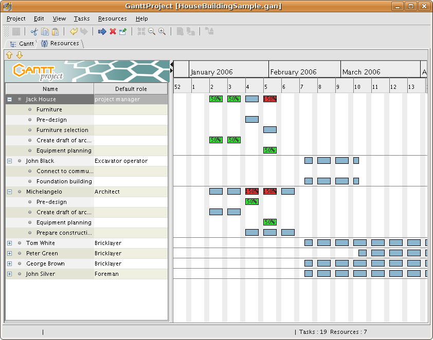 Project management free software for mac