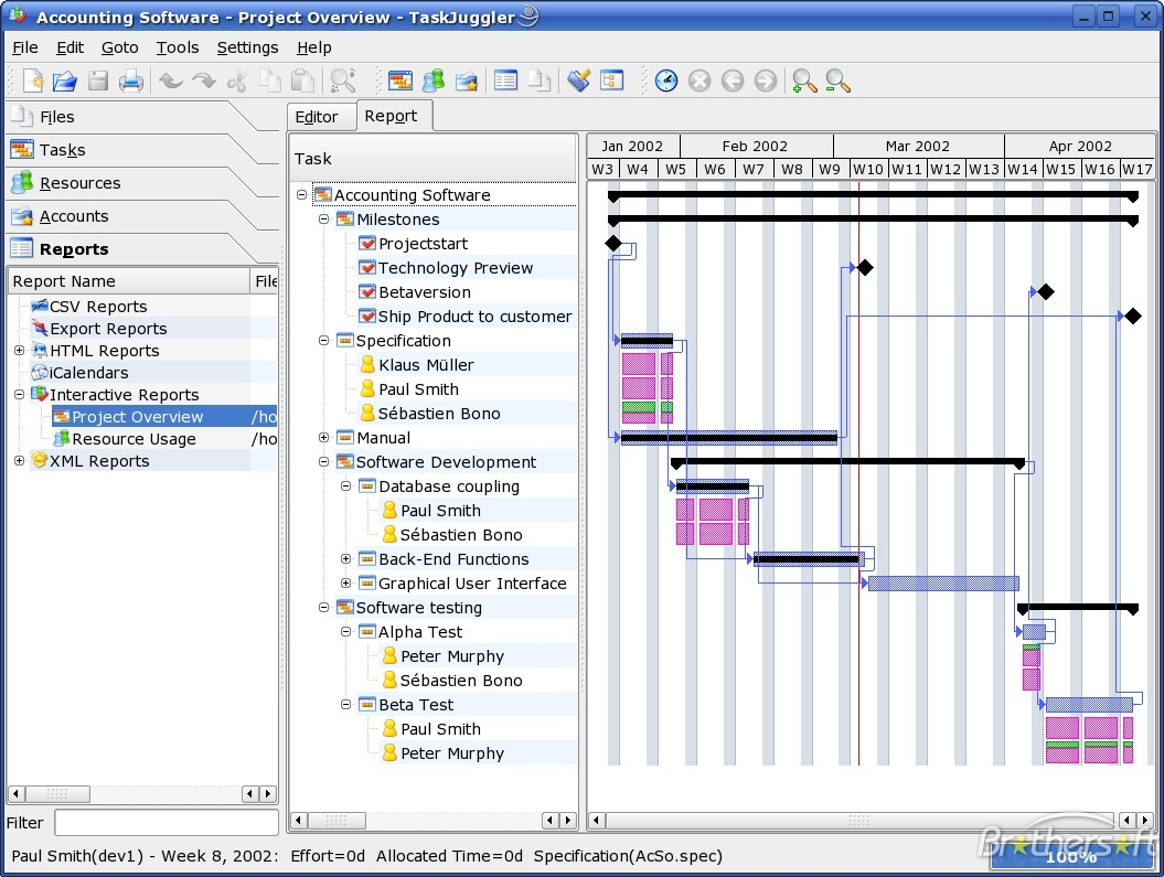 drawing gantt charts and project management on linux