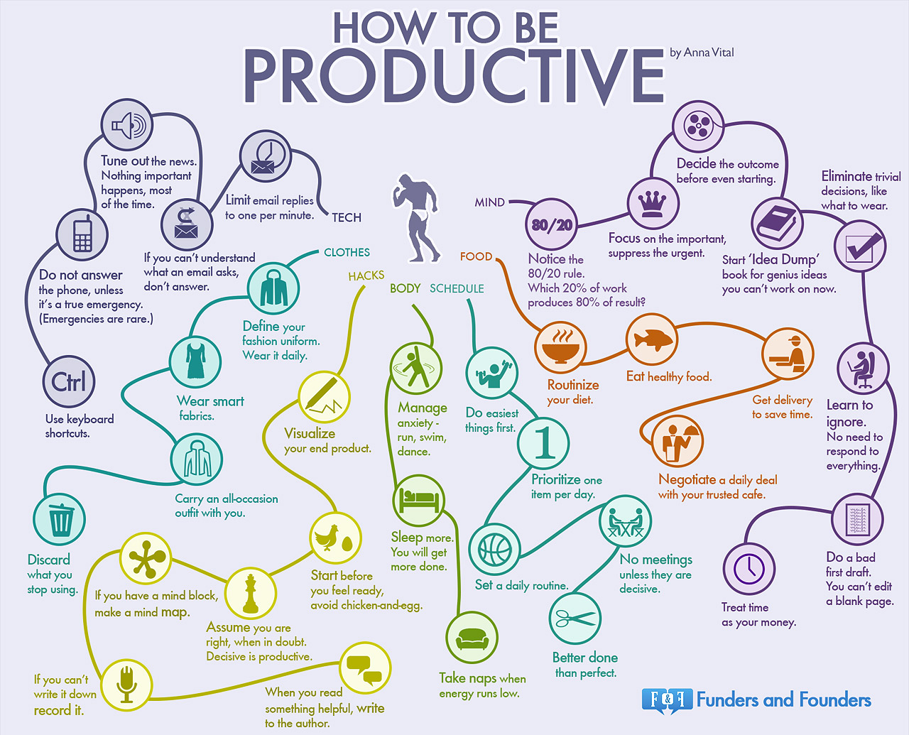 how-to-be-productive-get-done-35-habits-most-productive-people-infographic