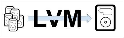 how-to-resize-extend-lvm-partitioned-hard-disks-logical_volume_manager_lvm_logo