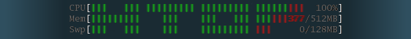 Htop Cool picture logo / htop on CentOS OpenVZ