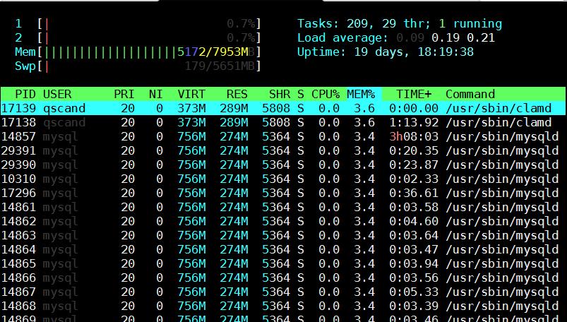 htop_show_users_memory_usage_order_ascending-gnu-linux-screenshot