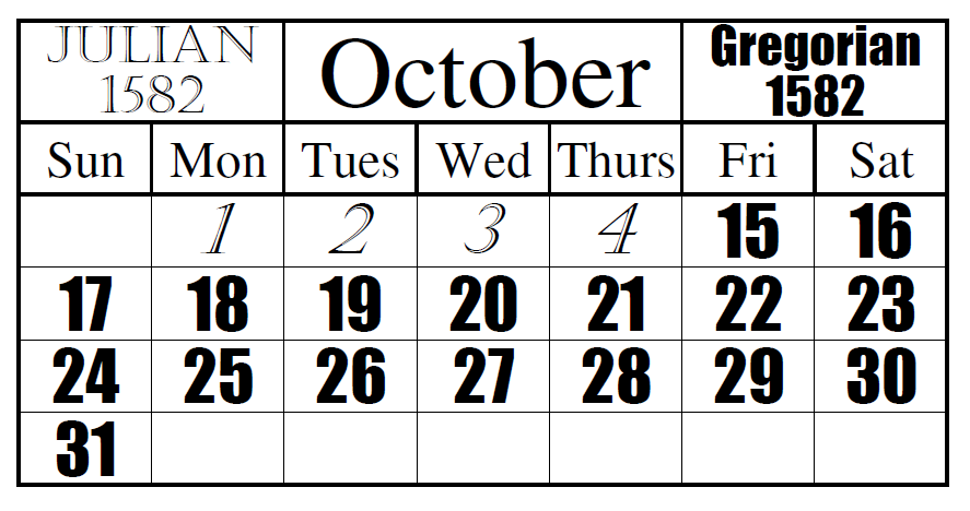 inconsistency_change_from_Julian_to_Gregorian_calendar-Date_Change-and-the-missing-13-days