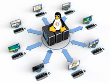 linux-how-to-see-change-supported-network-bandwidth-of-NIC-interface-and-view-network-statistics