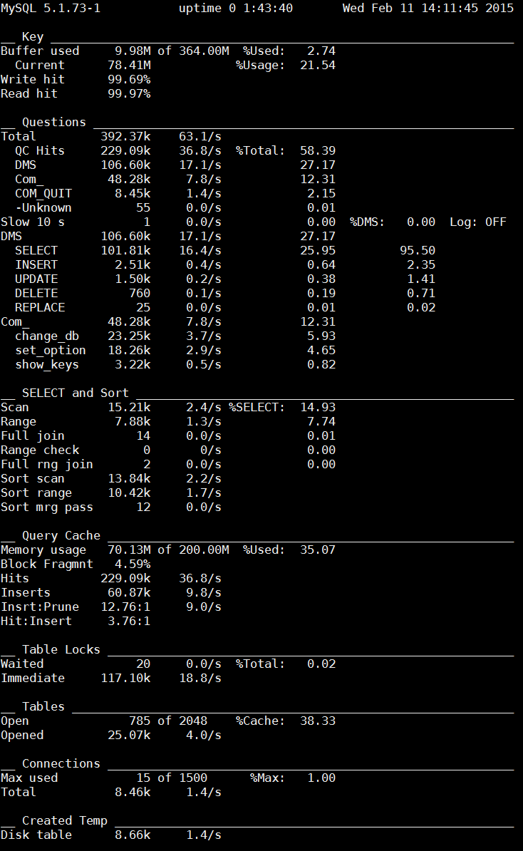 mysqlreport-tiny-shell-script-to-make-easy-to-read-mysql-queries-and-usage-reports-debug-mysql-console