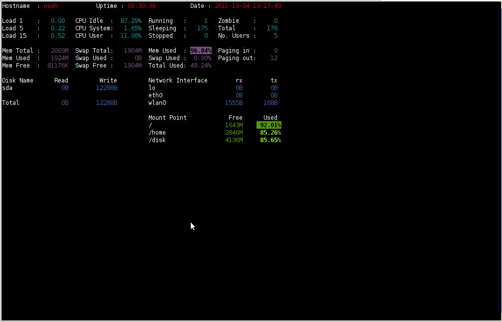 Saidar Linux General statistics Screenshot