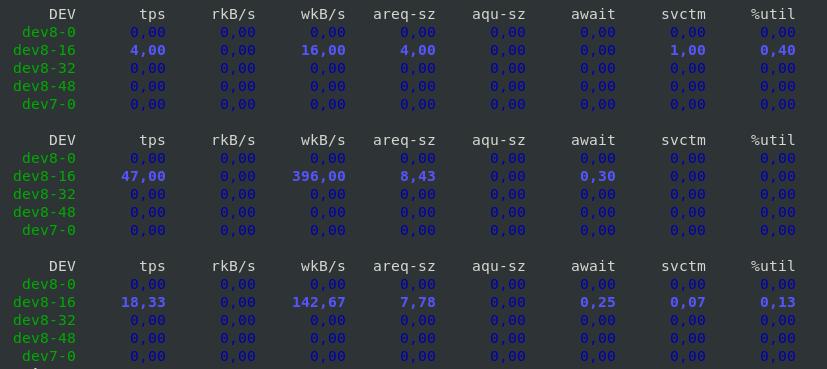 sar-sysstats-blockdevice-statistics-screenshot