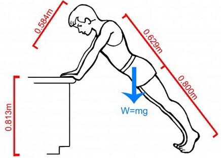 table-push-ups-Counter-Push-ups-1