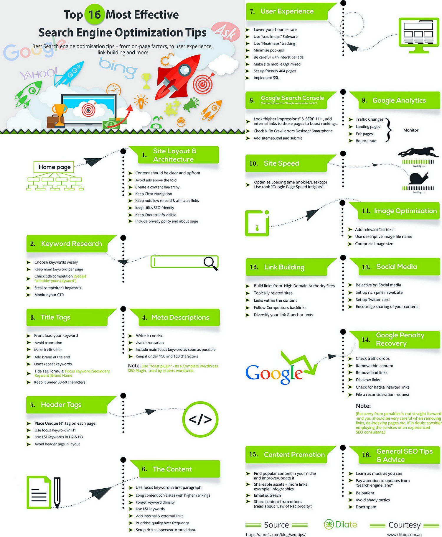The 16 most effective search engine optimization tips