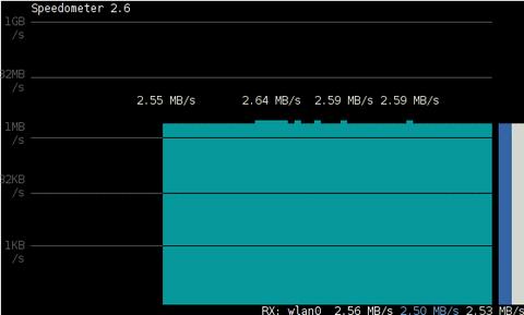 Using Speedometer to test network thorougput between two network server hosts screenshot Debian Squeeze Linux