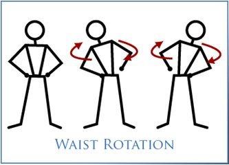 waist-rotation-exercise
