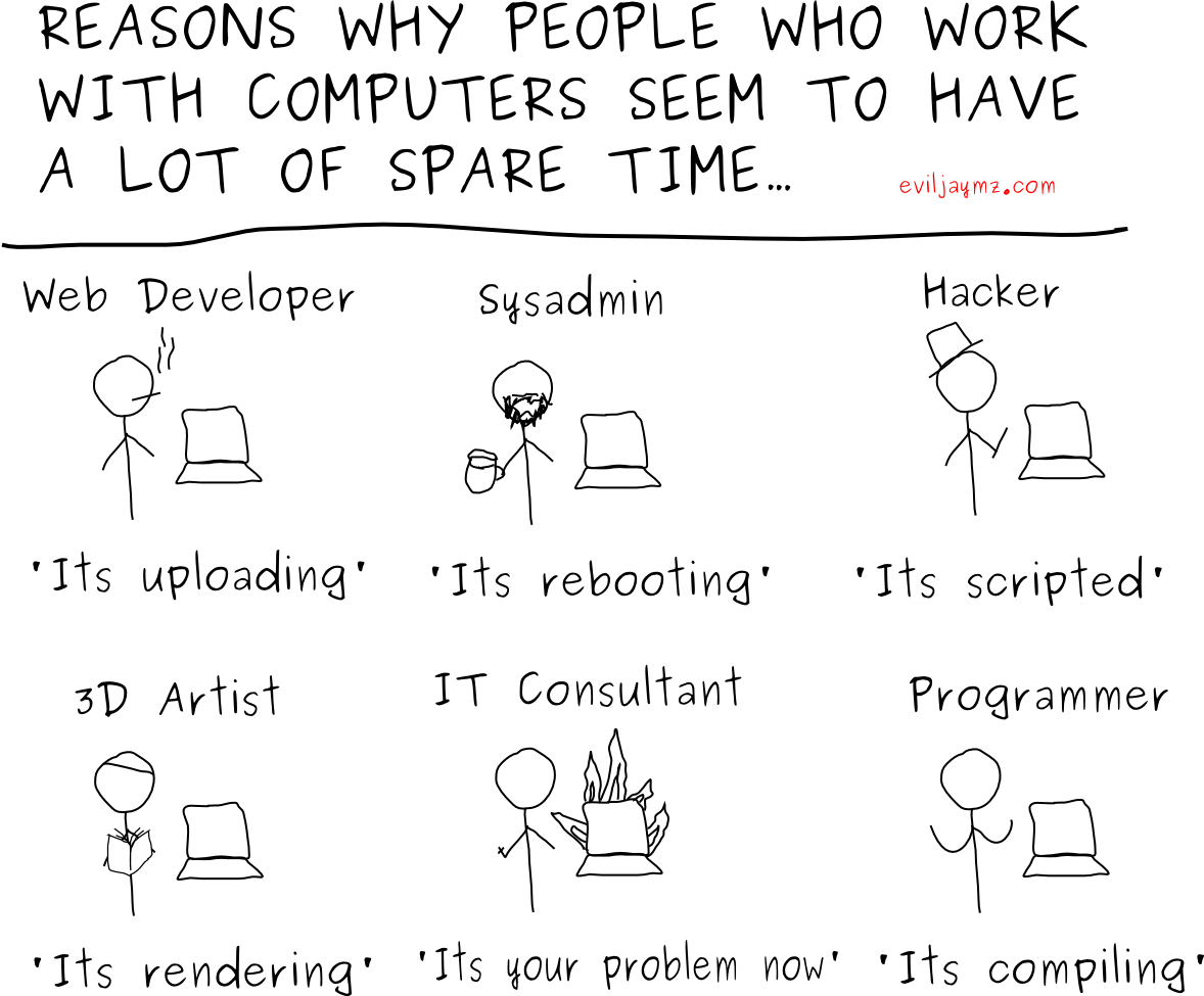 Why people who work with computers have so much free time