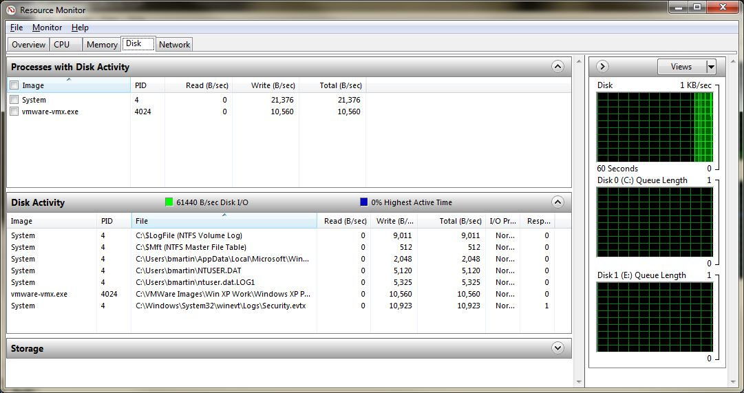 windows resource monitor disk tab hard disk show read write speed win7